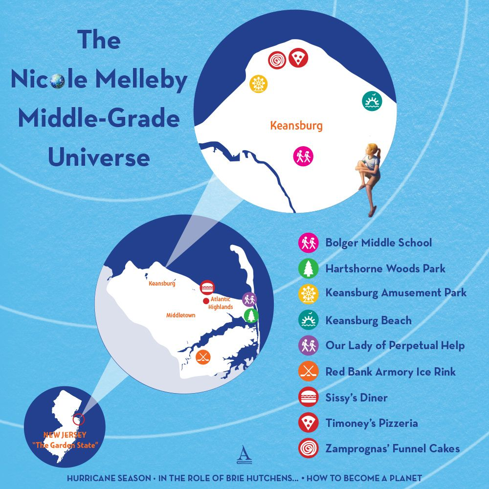 """The Nicole Melleby Middle Grade Universe New Jersey """"The Garden State"""" Map showing following locations within Hurricane Season, In the Role of Brie Hutchens and How to Become a Planet: Bolger Middle Grade School Hartshorne Woods Park Keansburg Amusement Park Keansburg Beach Our Lady of Perpetual Help Red Bank Armory Ice Rink Sissy's Diner Timoney's Pizzeria Zamprognas' Funnel Cake"""